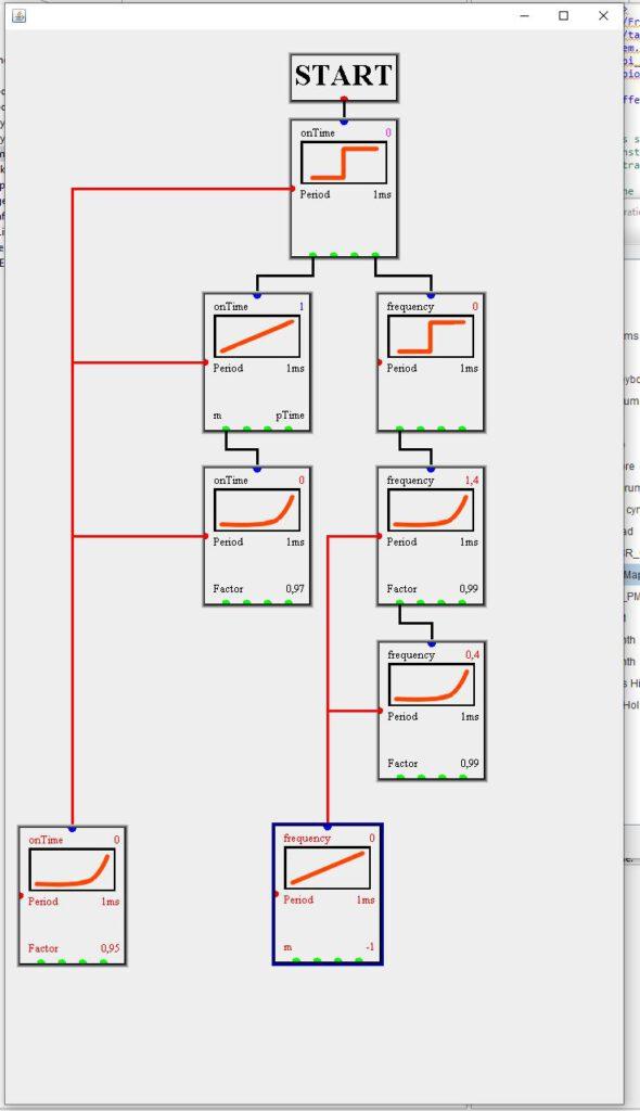 MidiStick VMS example